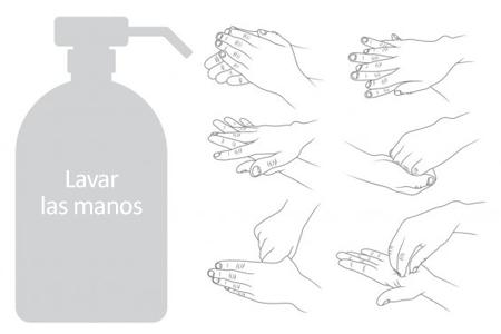 Correcta manera de rentar les mans
